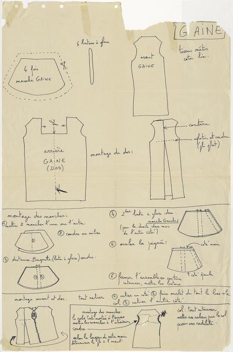 Croquis préparatoires pour marionnettes (fabrication de marionnette à gaine)
